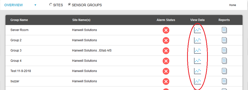 Table View Sensor Groups